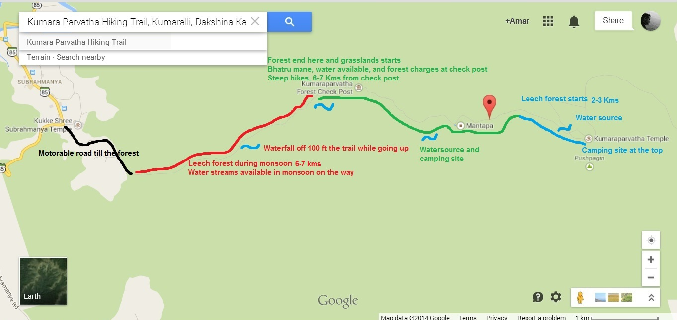 Kumara parvatha route map