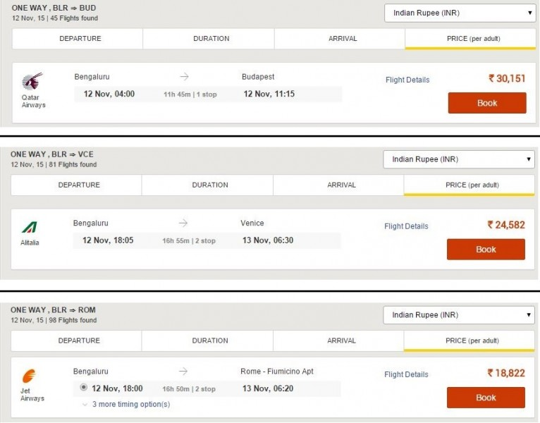 Flight cost comparison to different european cities from India