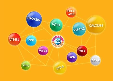 Horlicks 23 vital micronutrients chart